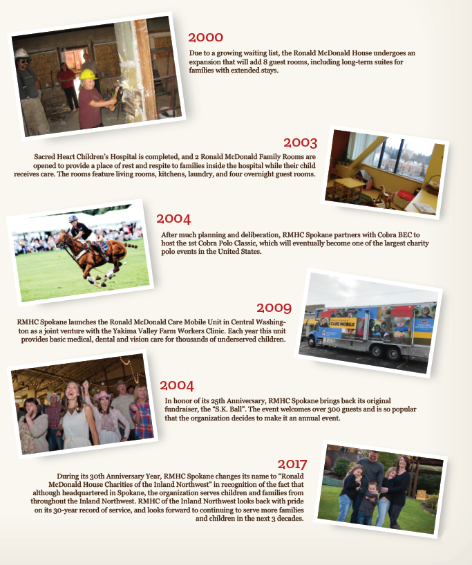 Ronald McDonald House Charities History 2